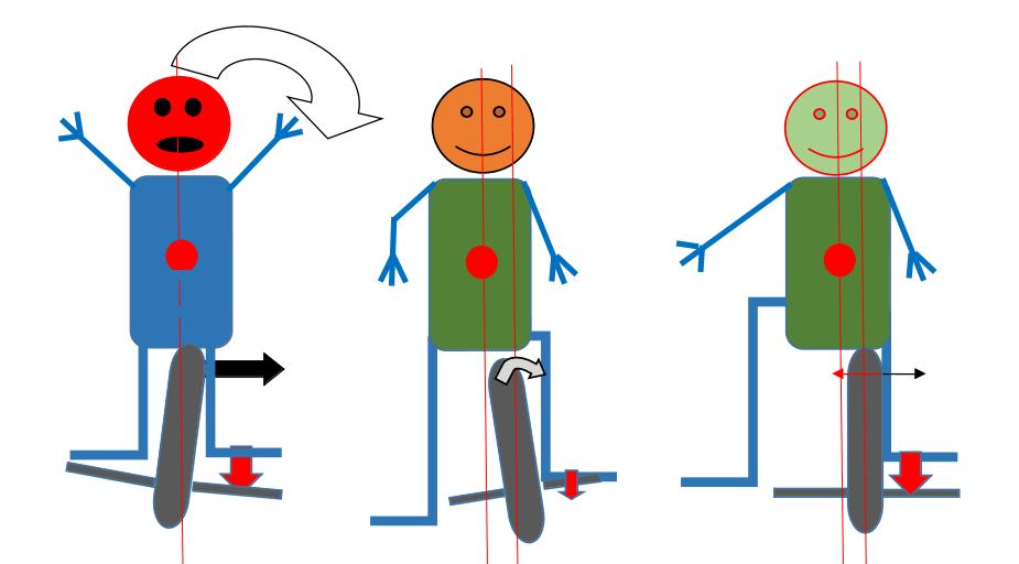 Как правильно вставать на моноколесо