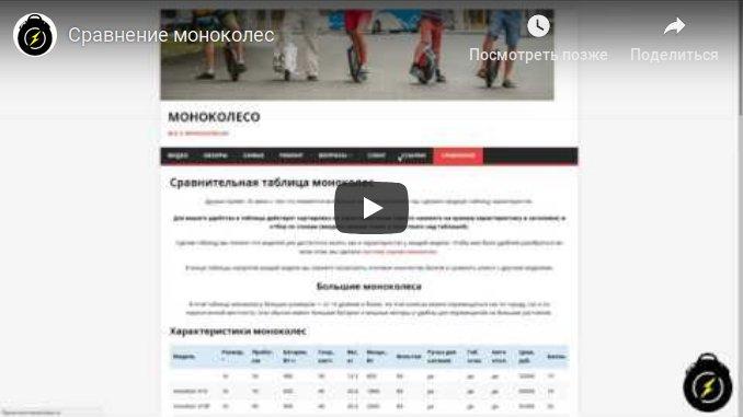 Сравнение моноколёс