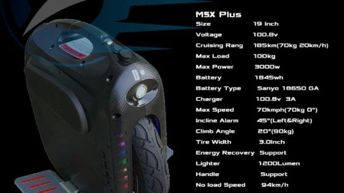 GotWay MSuper X plus 1845wh 100v